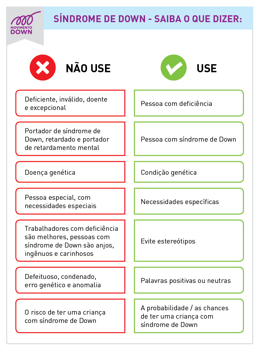 Preferência Tabela Use e Não Use - Movimento Down WK91