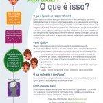 Apraxia da Fala na Infância (AFI)