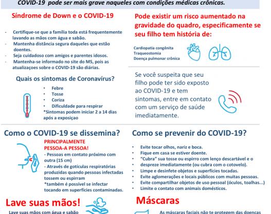 Síndrome de Down e Coronavírus - NDSS