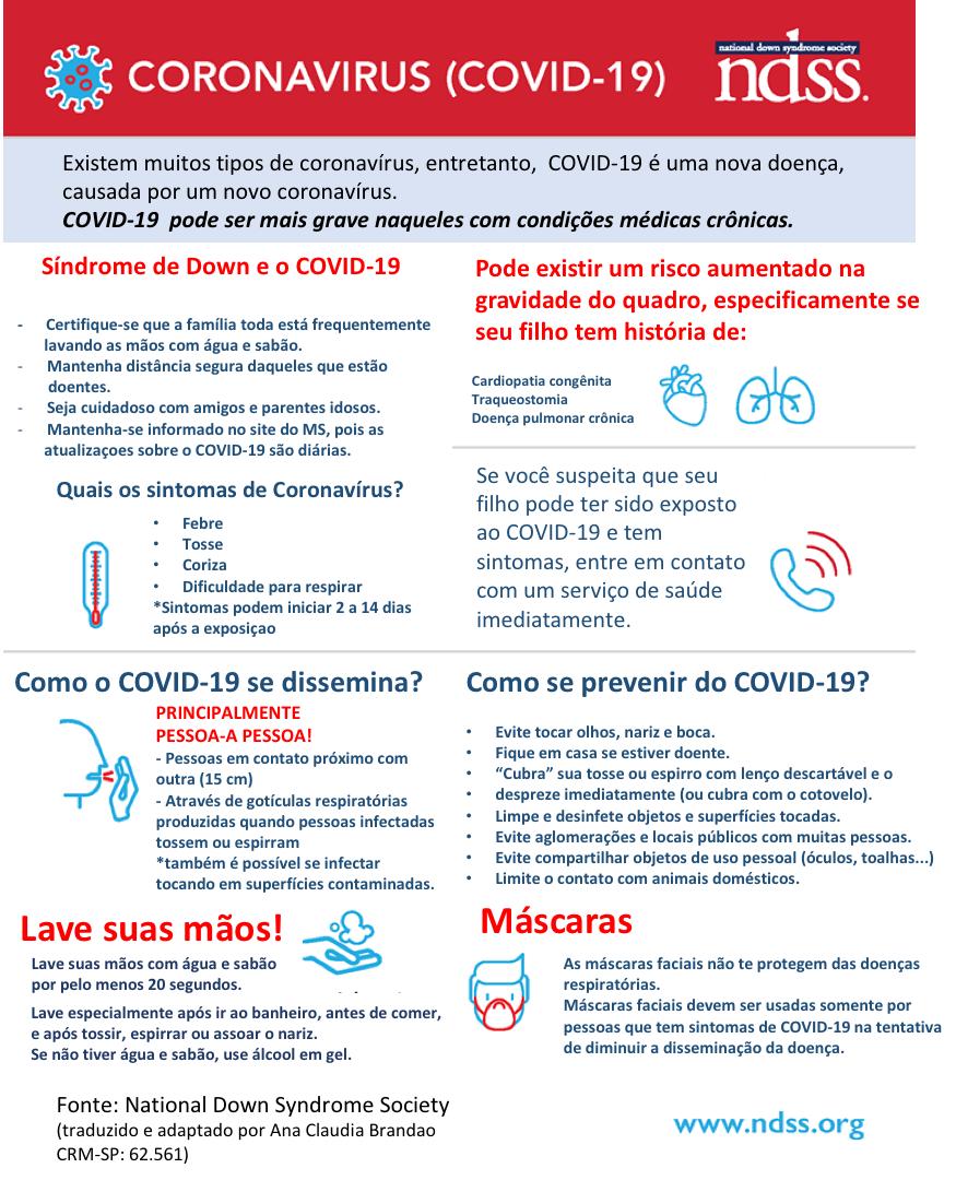 Síndrome de Down e Coronavírus – NDSS